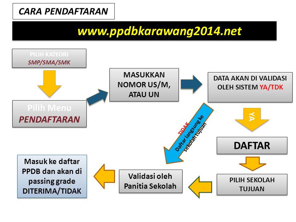 Masuk ke : www.ppdbkarawang2014.net