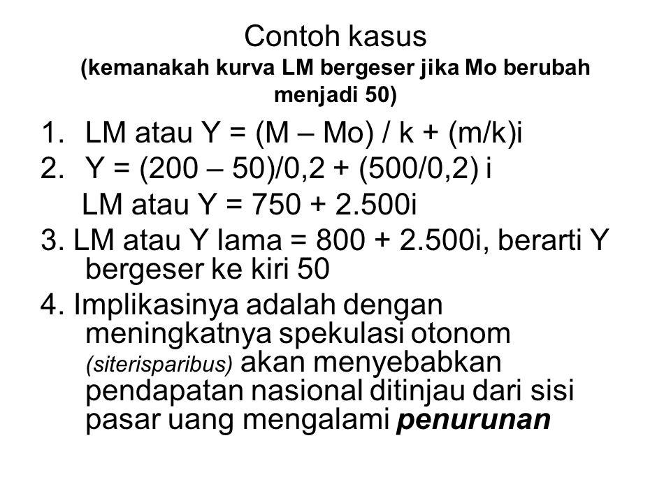 Contoh kasus (kemanakah kurva LM bergeser jika Mo berubah menjadi 50)