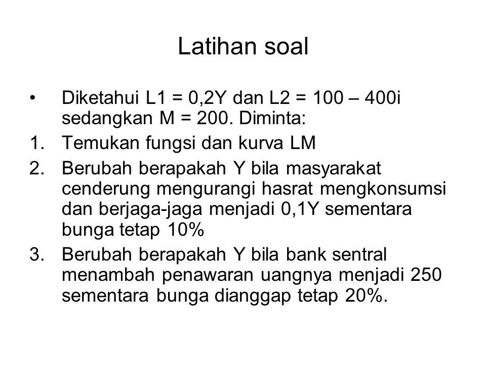 Latihan soal Diketahui L1 = 0,2Y dan L2 = 100 – 400i sedangkan M = 200. Diminta: Temukan fungsi dan kurva LM.