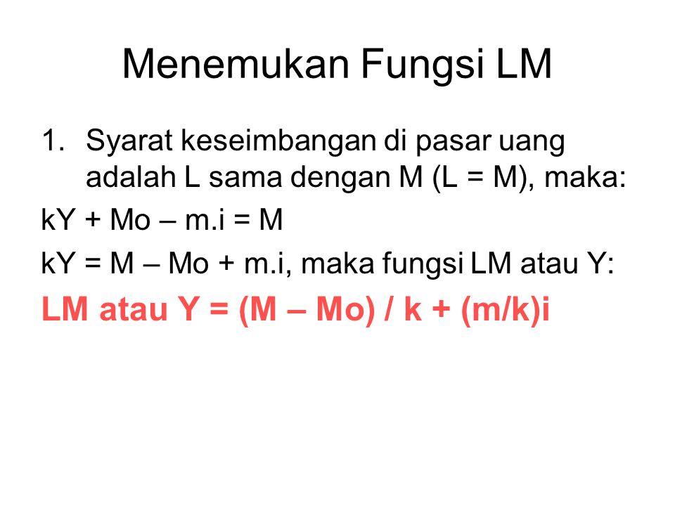 Menemukan Fungsi LM LM atau Y = (M – Mo) / k + (m/k)i