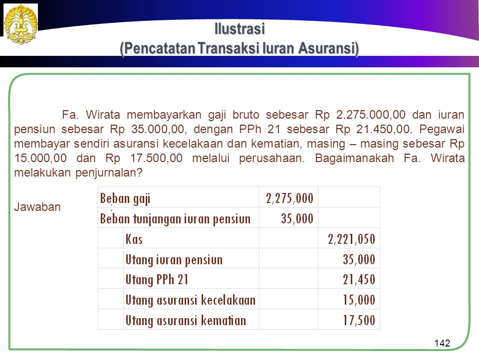 Ilustrasi (Pencatatan Transaksi Iuran Asuransi)