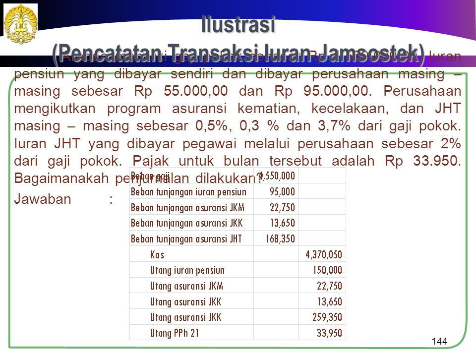 Ilustrasi (Pencatatan Transaksi Iuran Jamsostek)