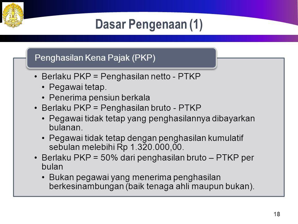 Dasar Pengenaan (1) Penghasilan Kena Pajak (PKP)