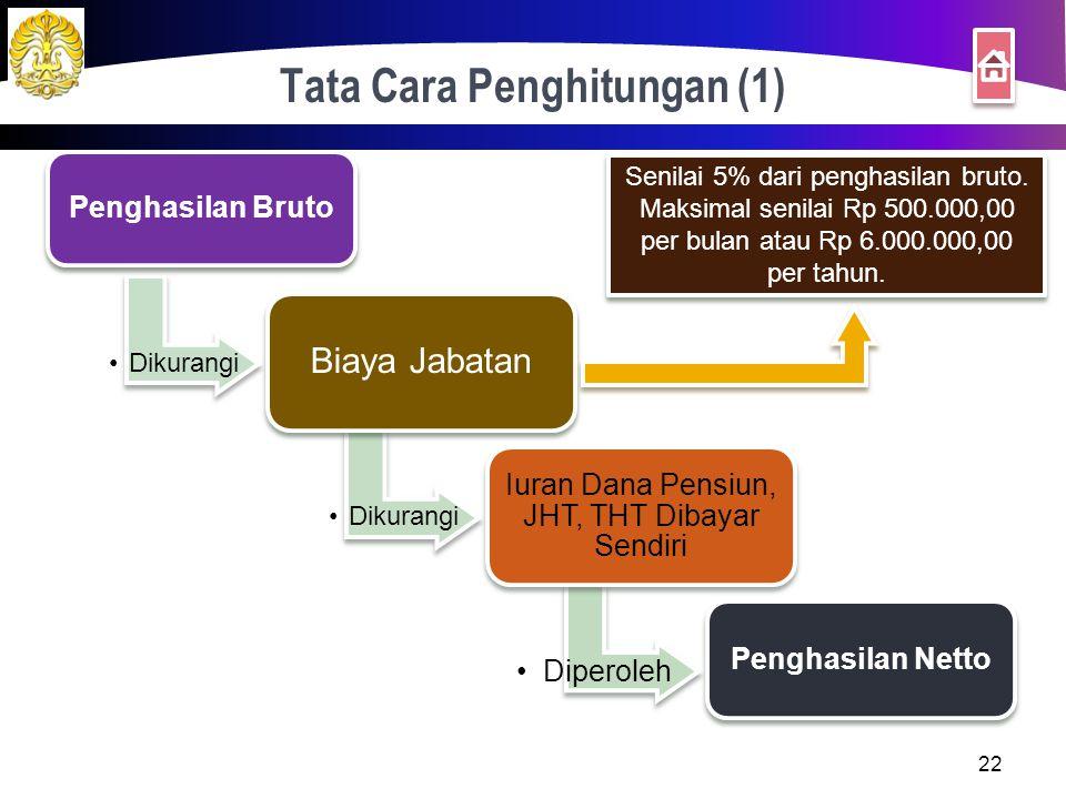 Tata Cara Penghitungan (1)