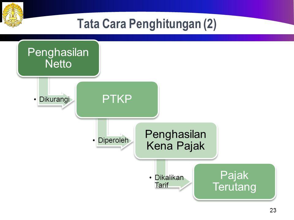 Tata Cara Penghitungan (2)