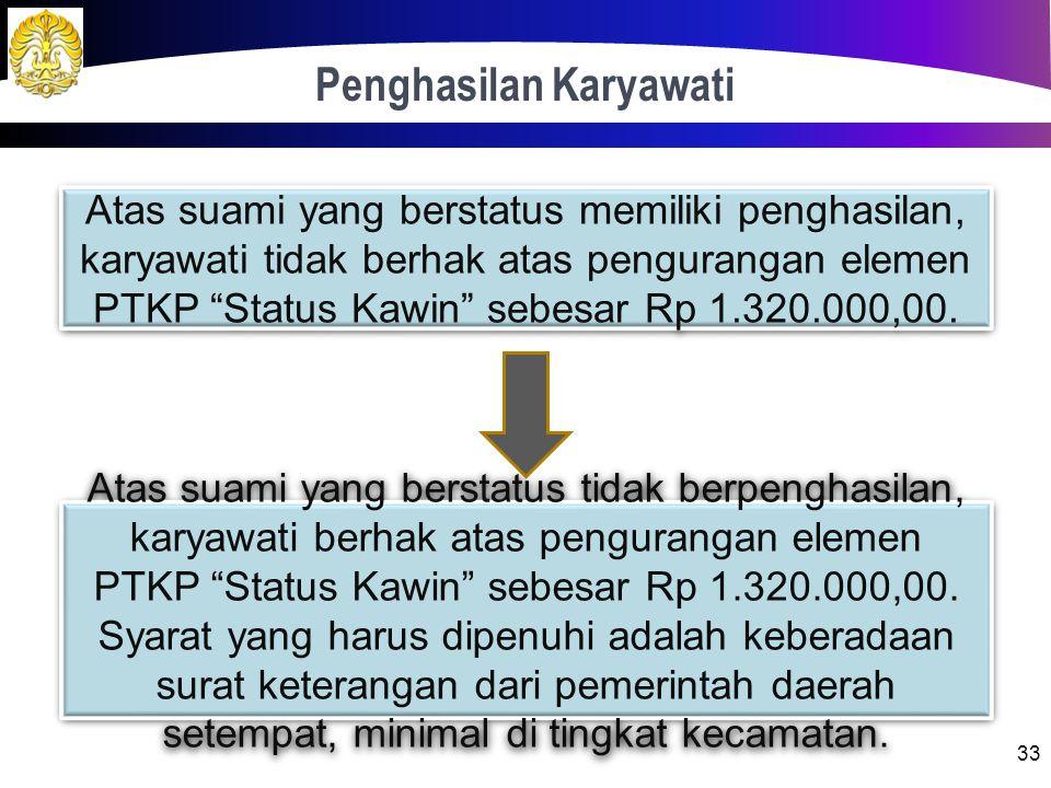 Penghasilan Karyawati