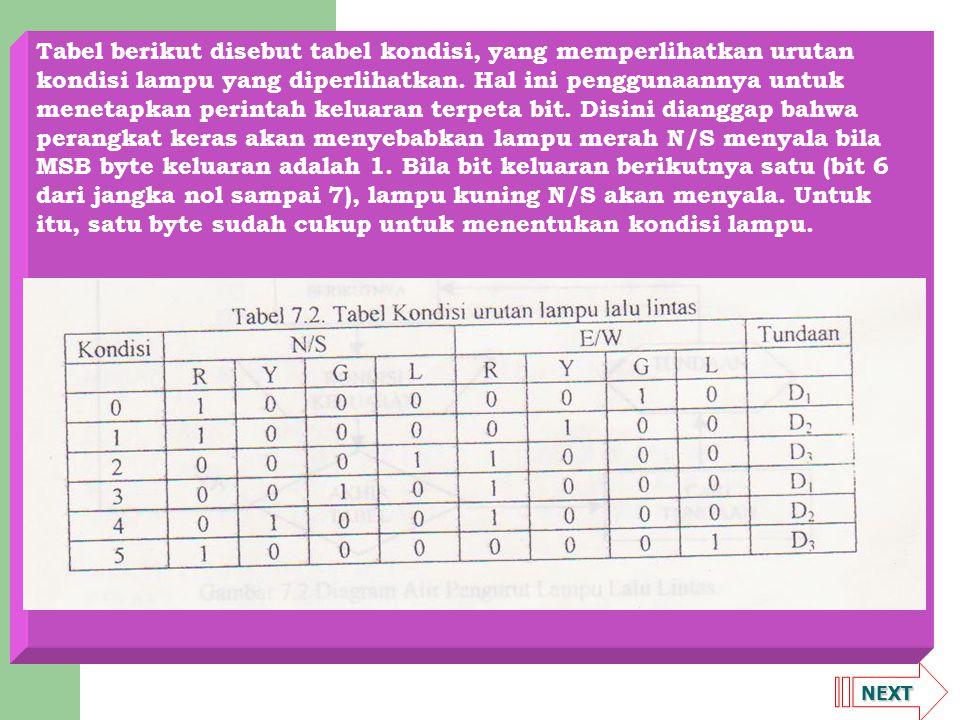 Tabel berikut disebut tabel kondisi, yang memperlihatkan urutan