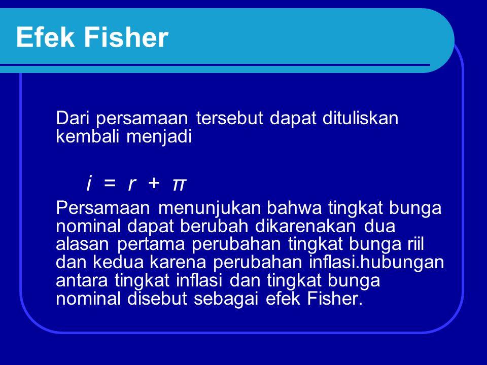 Efek Fisher Dari persamaan tersebut dapat dituliskan kembali menjadi