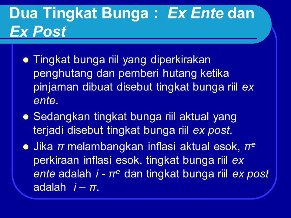 Dua Tingkat Bunga : Ex Ente dan Ex Post