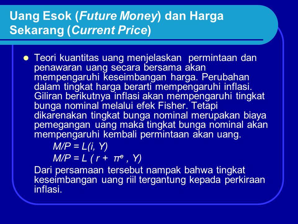 Uang Esok (Future Money) dan Harga Sekarang (Current Price)