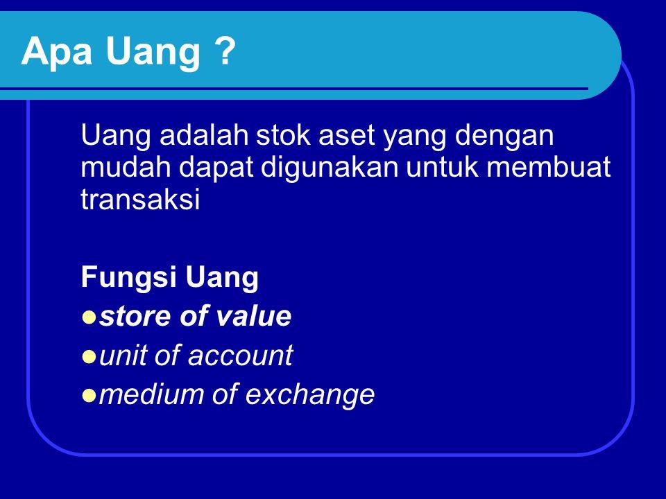 Apa Uang Uang adalah stok aset yang dengan mudah dapat digunakan untuk membuat transaksi. Fungsi Uang.