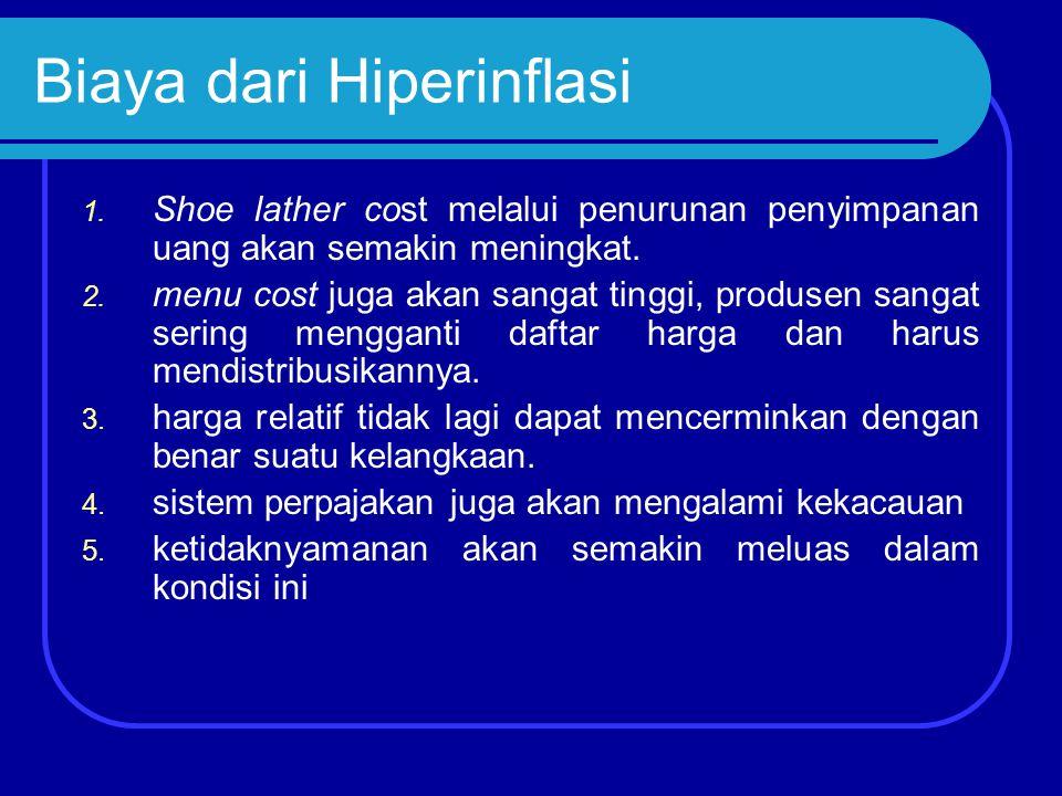 Biaya dari Hiperinflasi