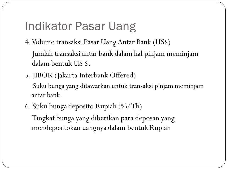 Indikator Pasar Uang 4. Volume transaksi Pasar Uang Antar Bank (US$)