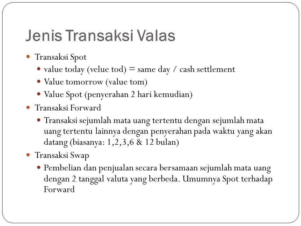 Jenis Transaksi Valas Transaksi Spot