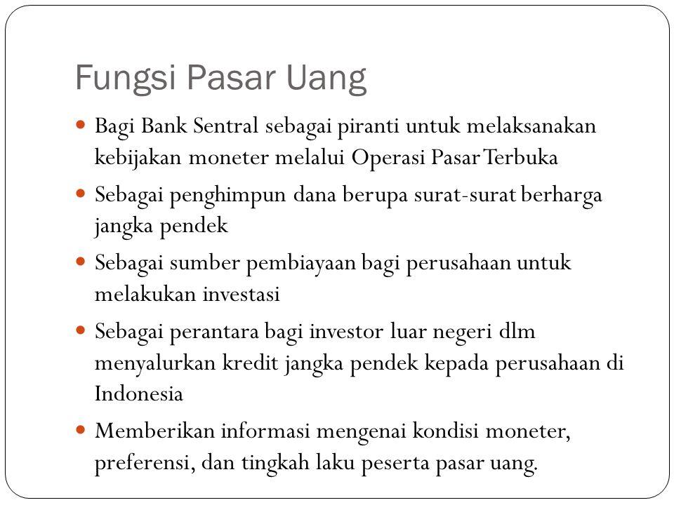 Fungsi Pasar Uang Bagi Bank Sentral sebagai piranti untuk melaksanakan kebijakan moneter melalui Operasi Pasar Terbuka.