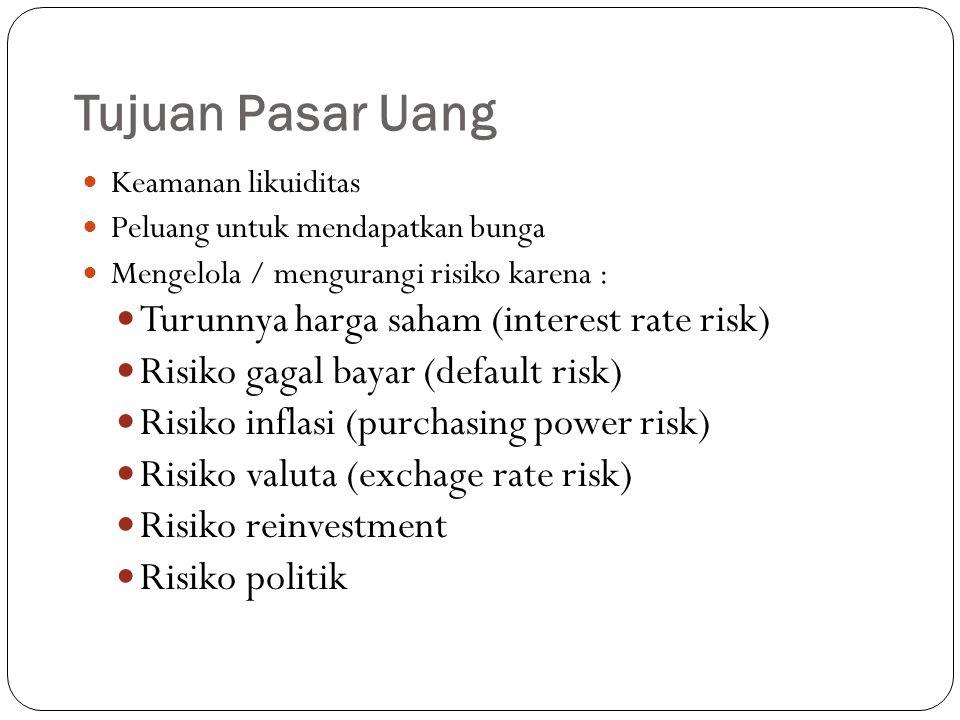 Tujuan Pasar Uang Turunnya harga saham (interest rate risk)