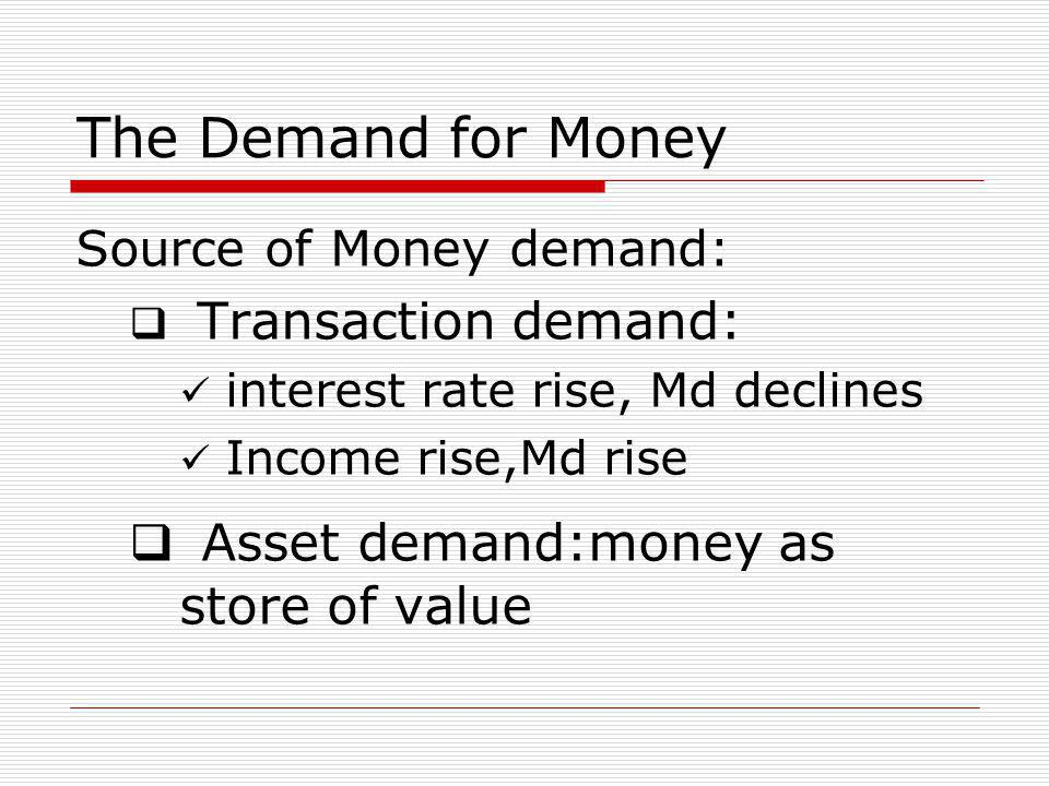 Asset demand:money as store of value