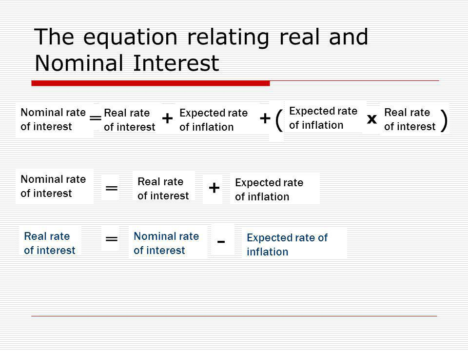 The equation relating real and Nominal Interest