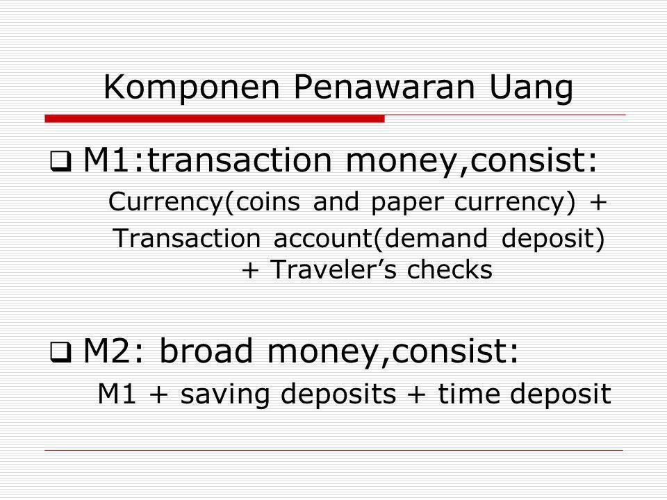 Komponen Penawaran Uang