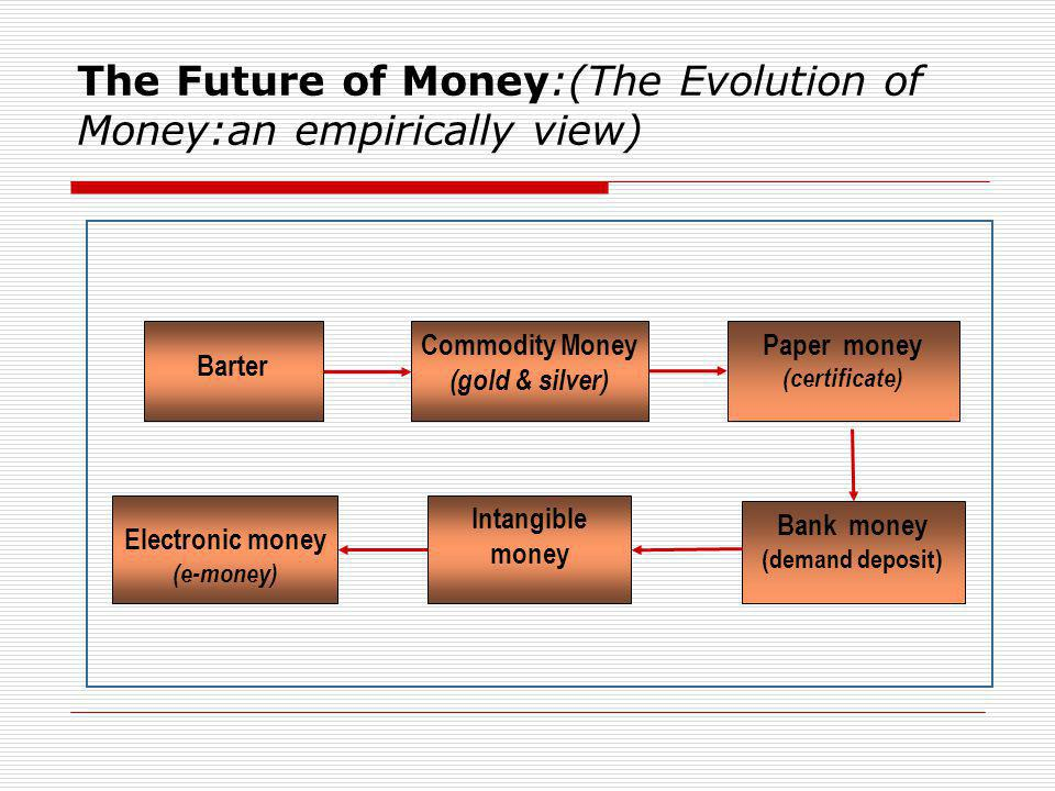 The Future of Money:(The Evolution of Money:an empirically view)