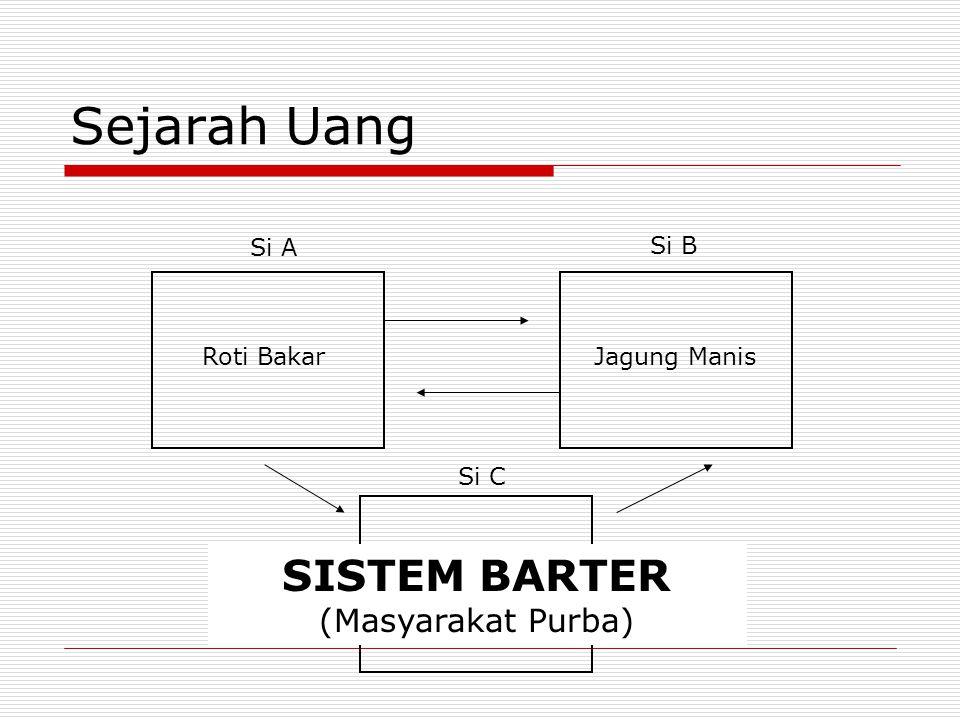 Sejarah Uang SISTEM BARTER (Masyarakat Purba) Si A Si B Roti Bakar