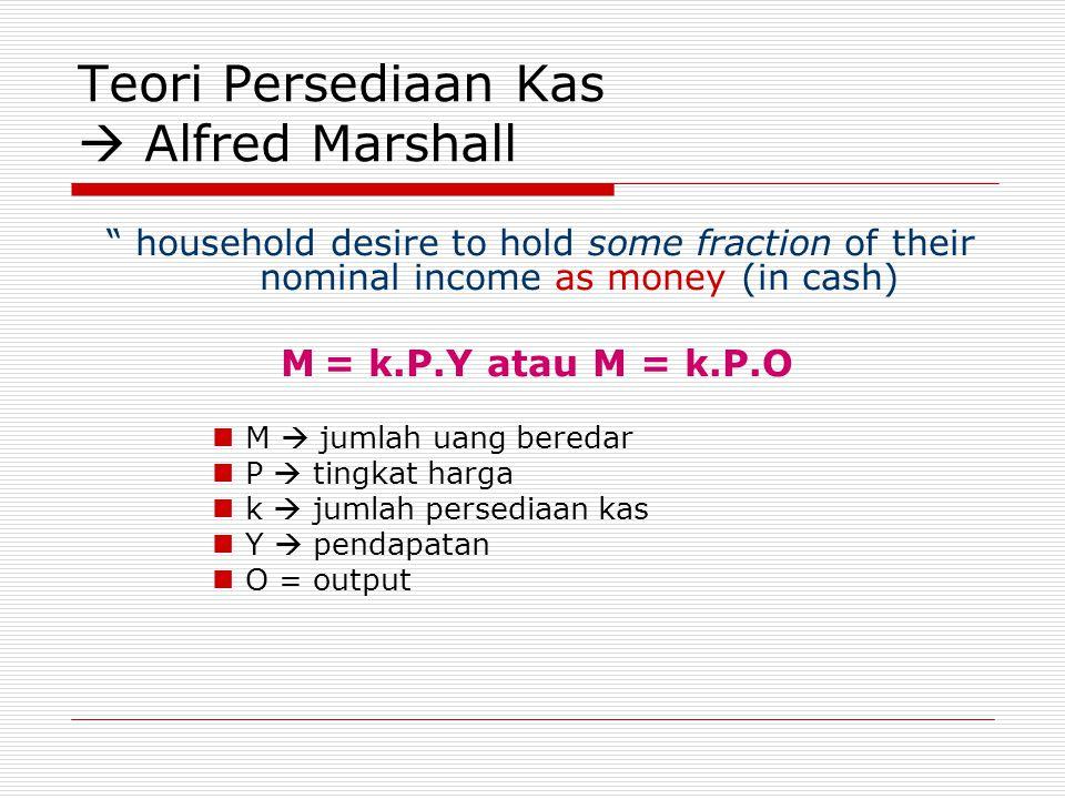Teori Persediaan Kas  Alfred Marshall