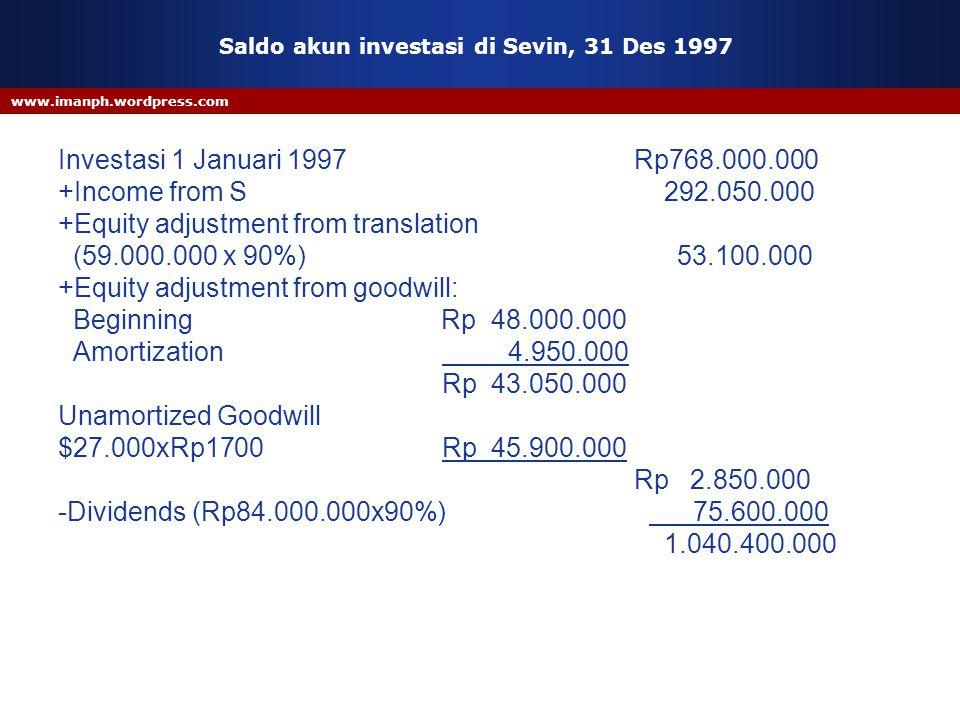 Saldo akun investasi di Sevin, 31 Des 1997