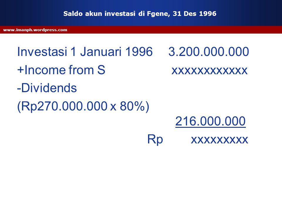 Saldo akun investasi di Fgene, 31 Des 1996