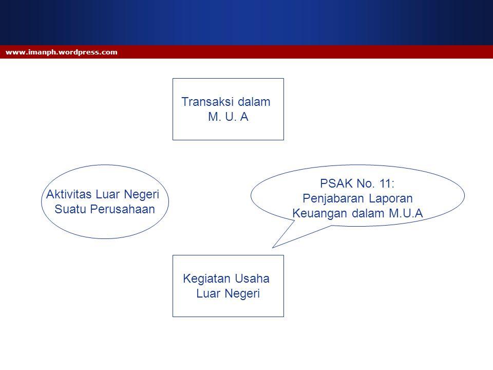 Penjabaran Laporan Keuangan dalam M.U.A