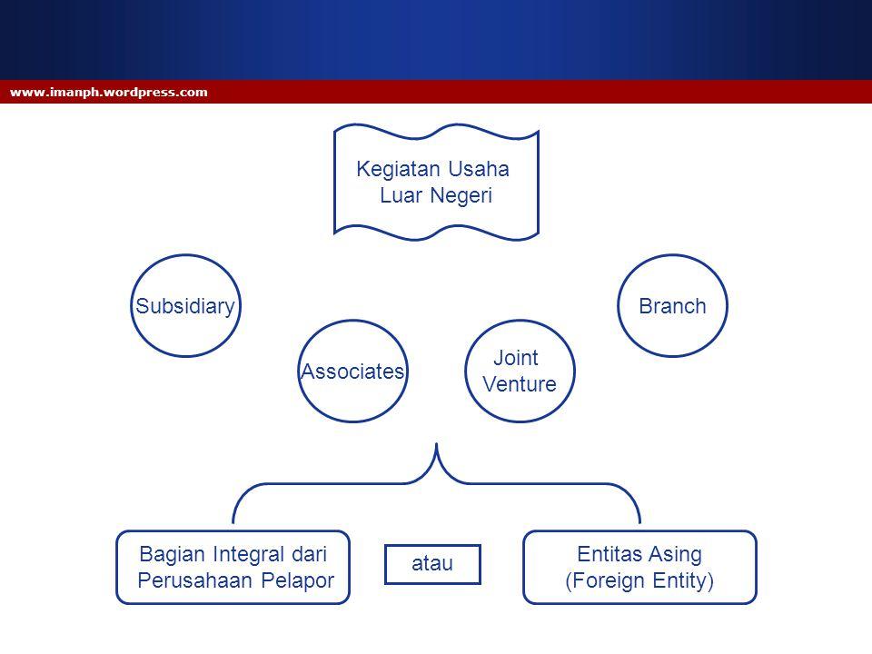 Kegiatan Usaha Luar Negeri Subsidiary Branch Associates Joint Venture