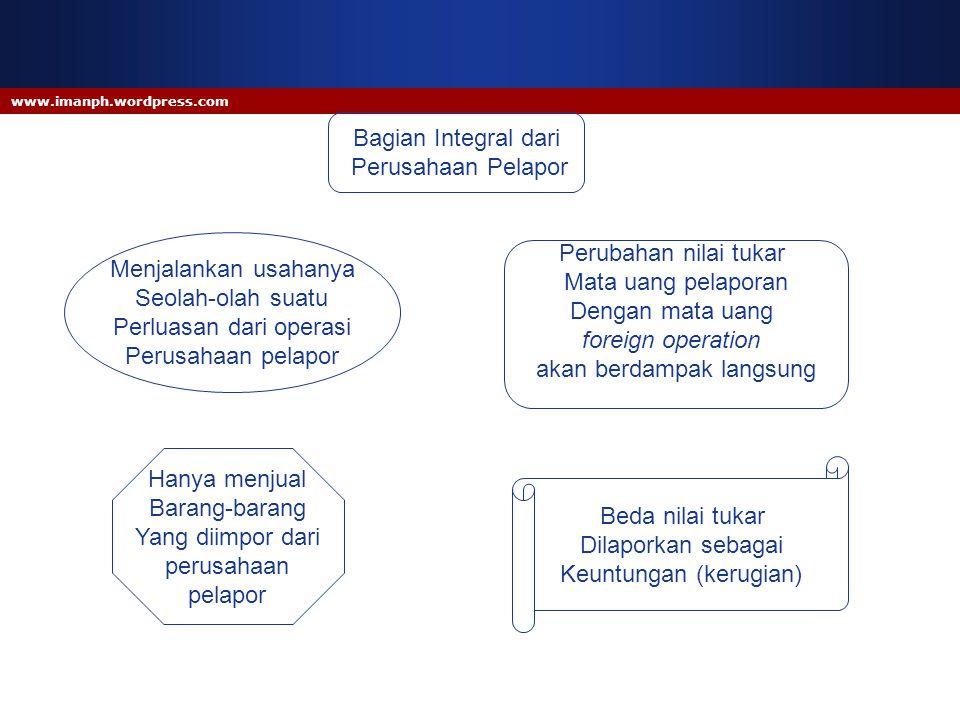 Perluasan dari operasi Perusahaan pelapor Perubahan nilai tukar