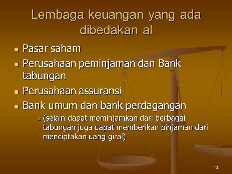 Lembaga keuangan yang ada dibedakan al