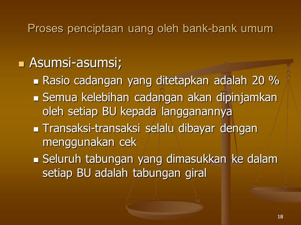 Proses penciptaan uang oleh bank-bank umum
