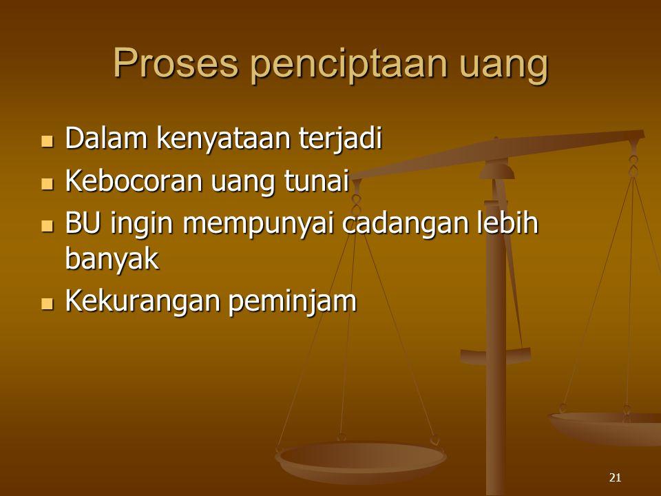 Proses penciptaan uang