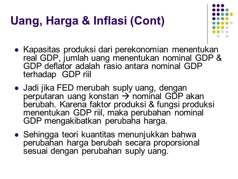 Uang, Harga & Inflasi (Cont)