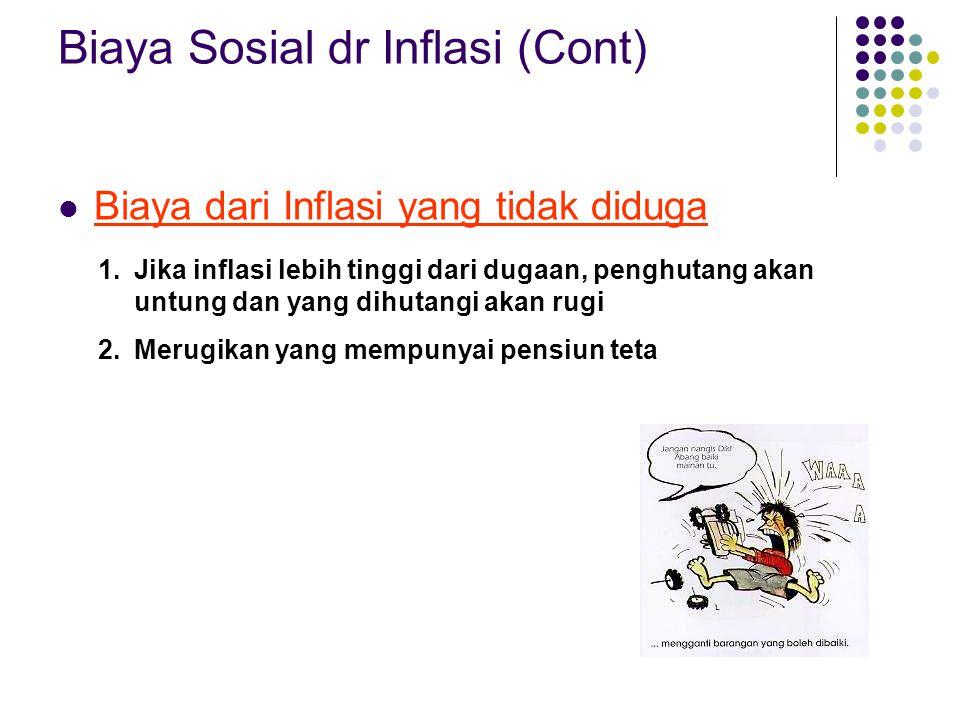 Biaya Sosial dr Inflasi (Cont)