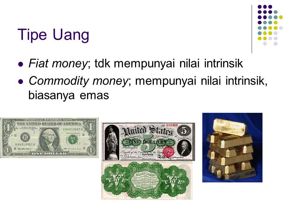 Tipe Uang Fiat money; tdk mempunyai nilai intrinsik