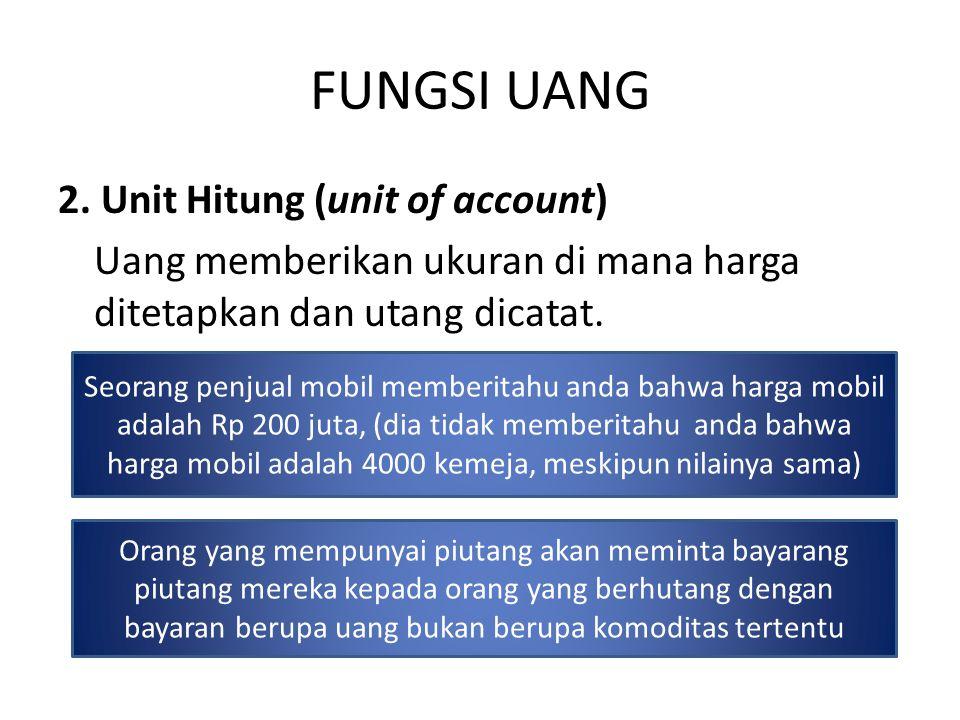 FUNGSI UANG 2. Unit Hitung (unit of account) Uang memberikan ukuran di mana harga ditetapkan dan utang dicatat.