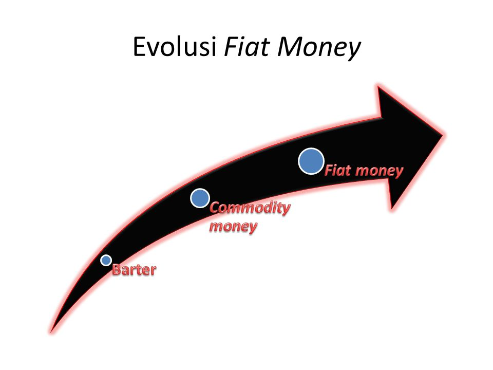 Evolusi Fiat Money Barter Commodity money Fiat money