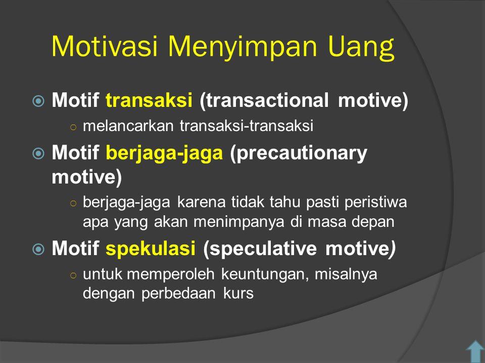 Motivasi Menyimpan Uang