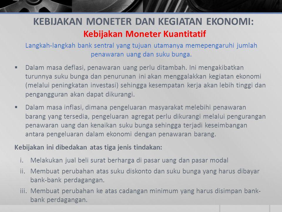 KEBIJAKAN MONETER DAN KEGIATAN EKONOMI: Kebijakan Moneter Kuantitatif