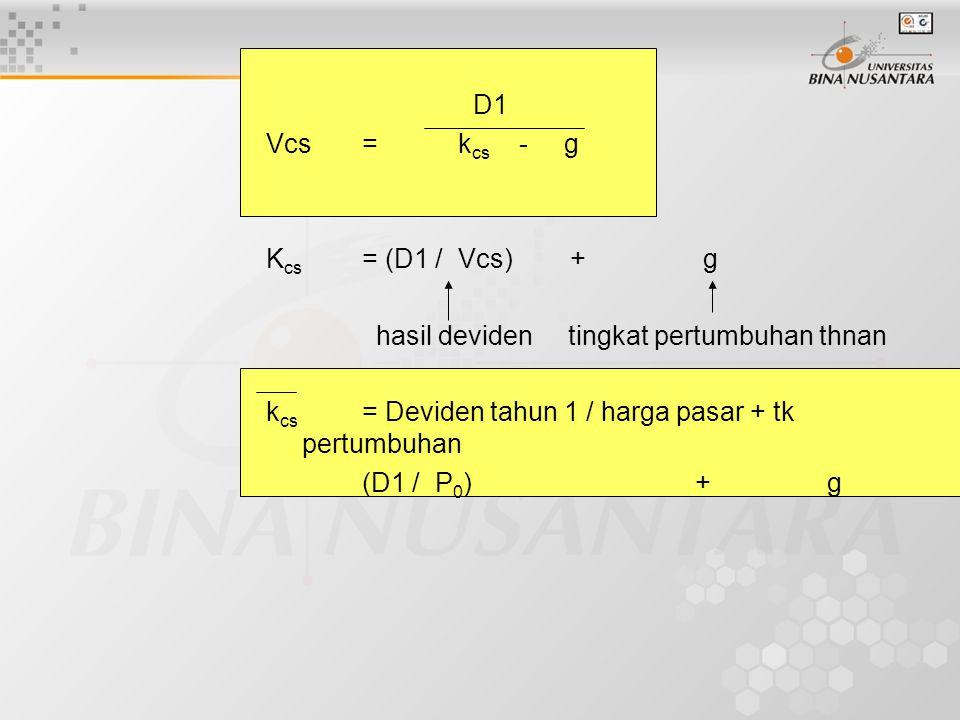 D1 Vcs = kcs - g. Kcs = (D1 / Vcs) + g. hasil deviden tingkat pertumbuhan thnan.