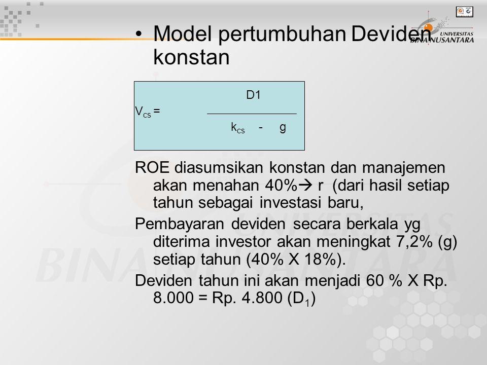 Model pertumbuhan Deviden konstan