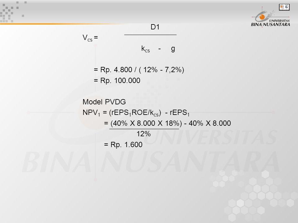 D1 Vcs = kcs - g. = Rp. 4.800 / ( 12% - 7,2%) = Rp. 100.000. Model PVDG. NPV1 = (rEPS1ROE/kcs) - rEPS1.