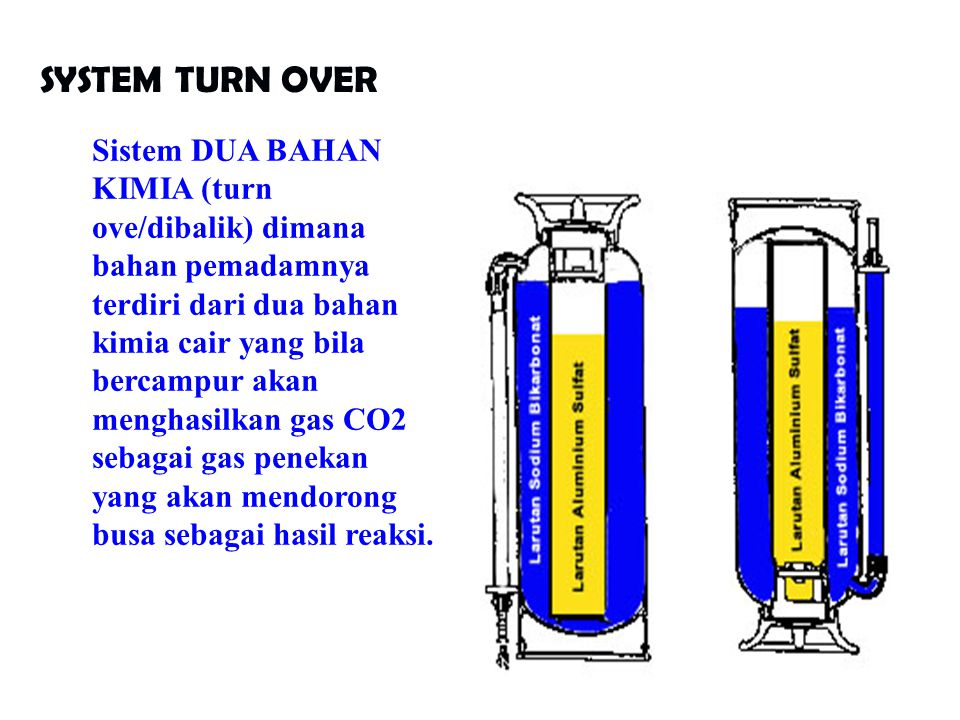 SYSTEM TURN OVER