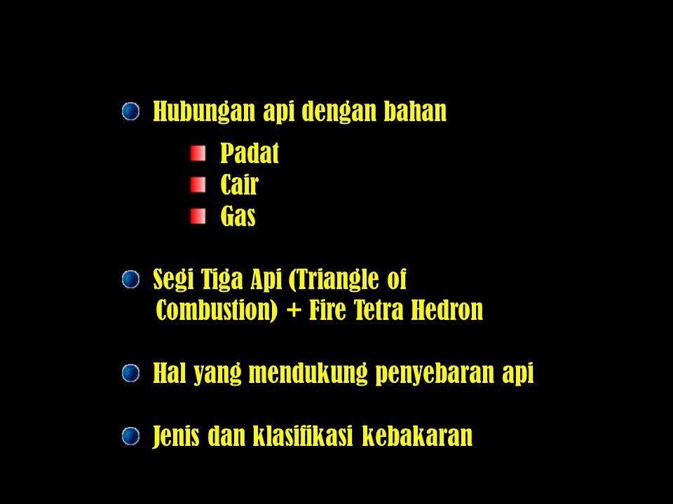 Hubungan api dengan bahan