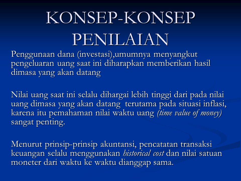 KONSEP-KONSEP PENILAIAN