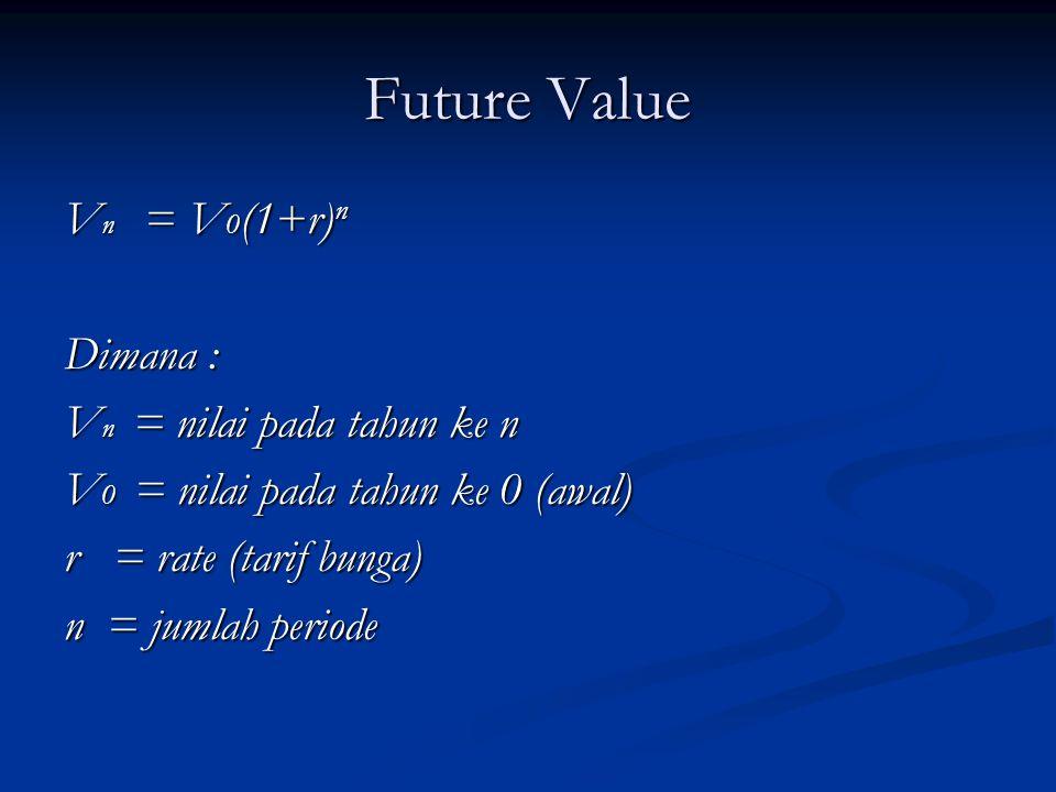 Future Value Vn = V0(1+r)n Dimana : Vn = nilai pada tahun ke n
