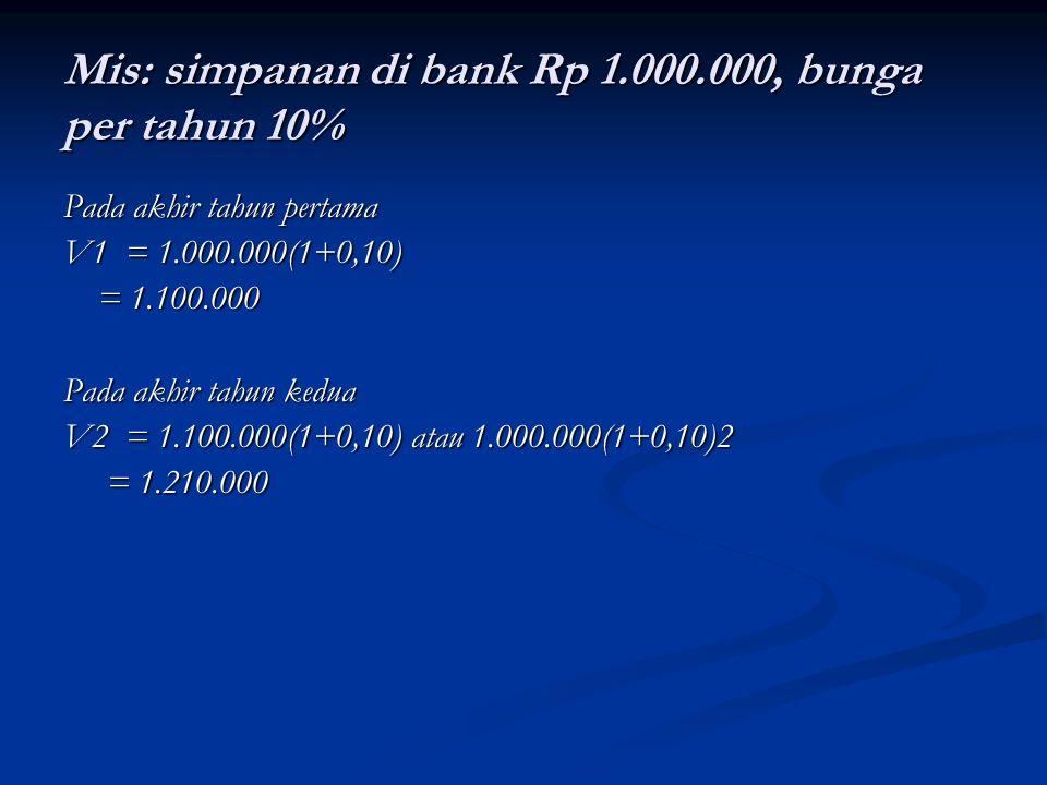 Mis: simpanan di bank Rp 1.000.000, bunga per tahun 10%