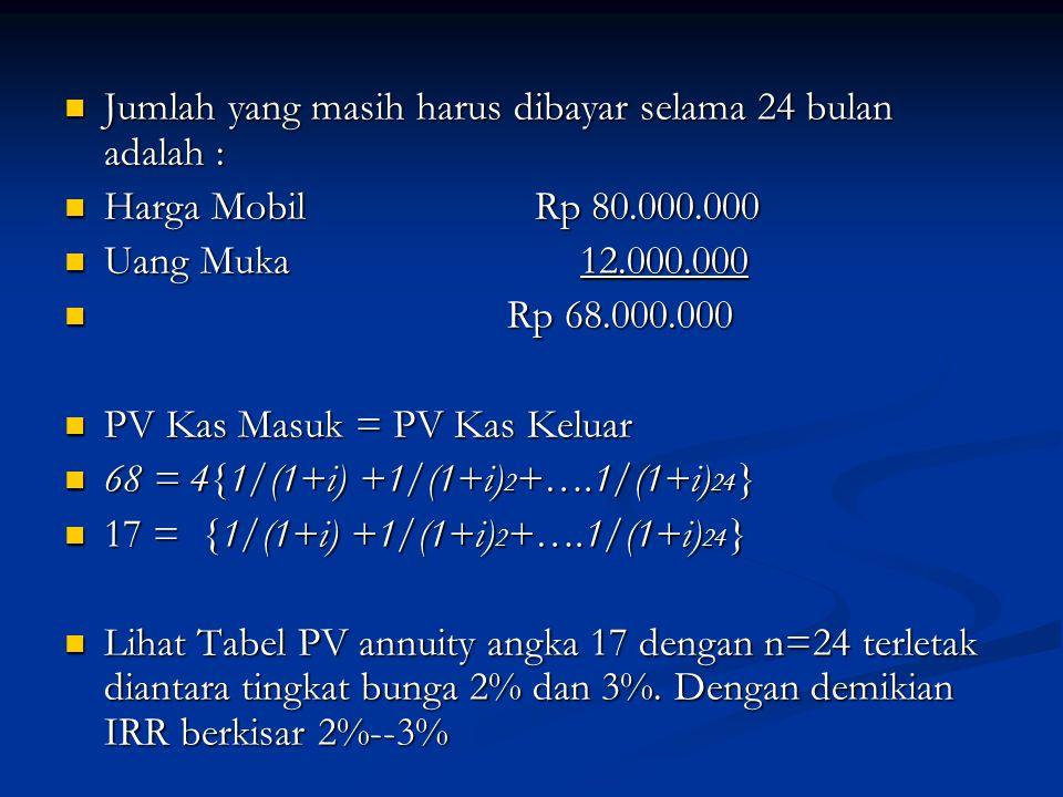 Jumlah yang masih harus dibayar selama 24 bulan adalah :